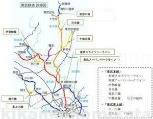 東武鉄道の路線図