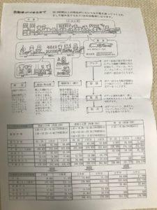 トヨタ期間工の面接資料02