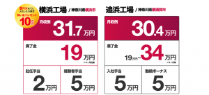 CDP-栃木いわき工場-日産期間従業員